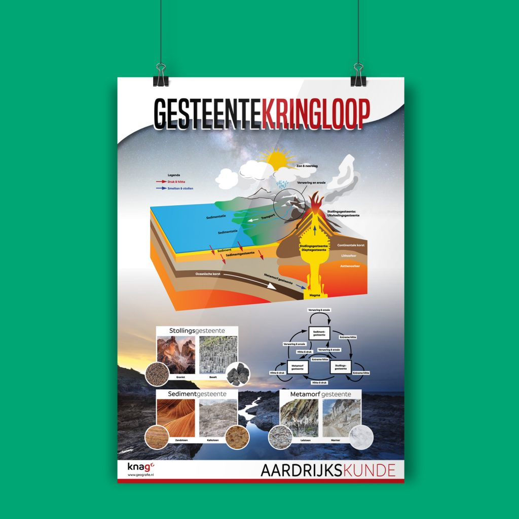 poster_mockup_KNAG gesteente